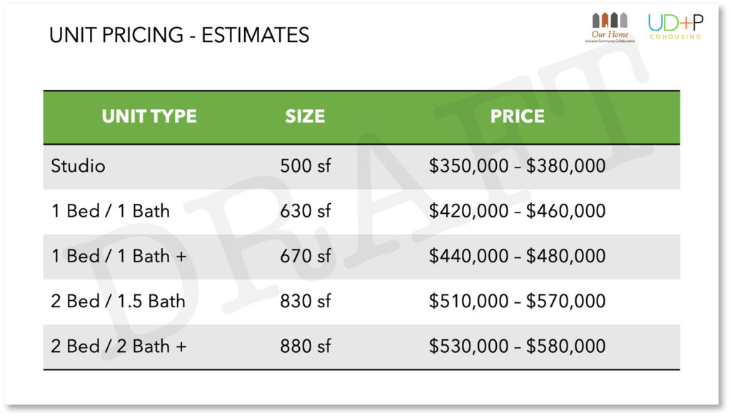 Our Home Cathedral Park Pricing